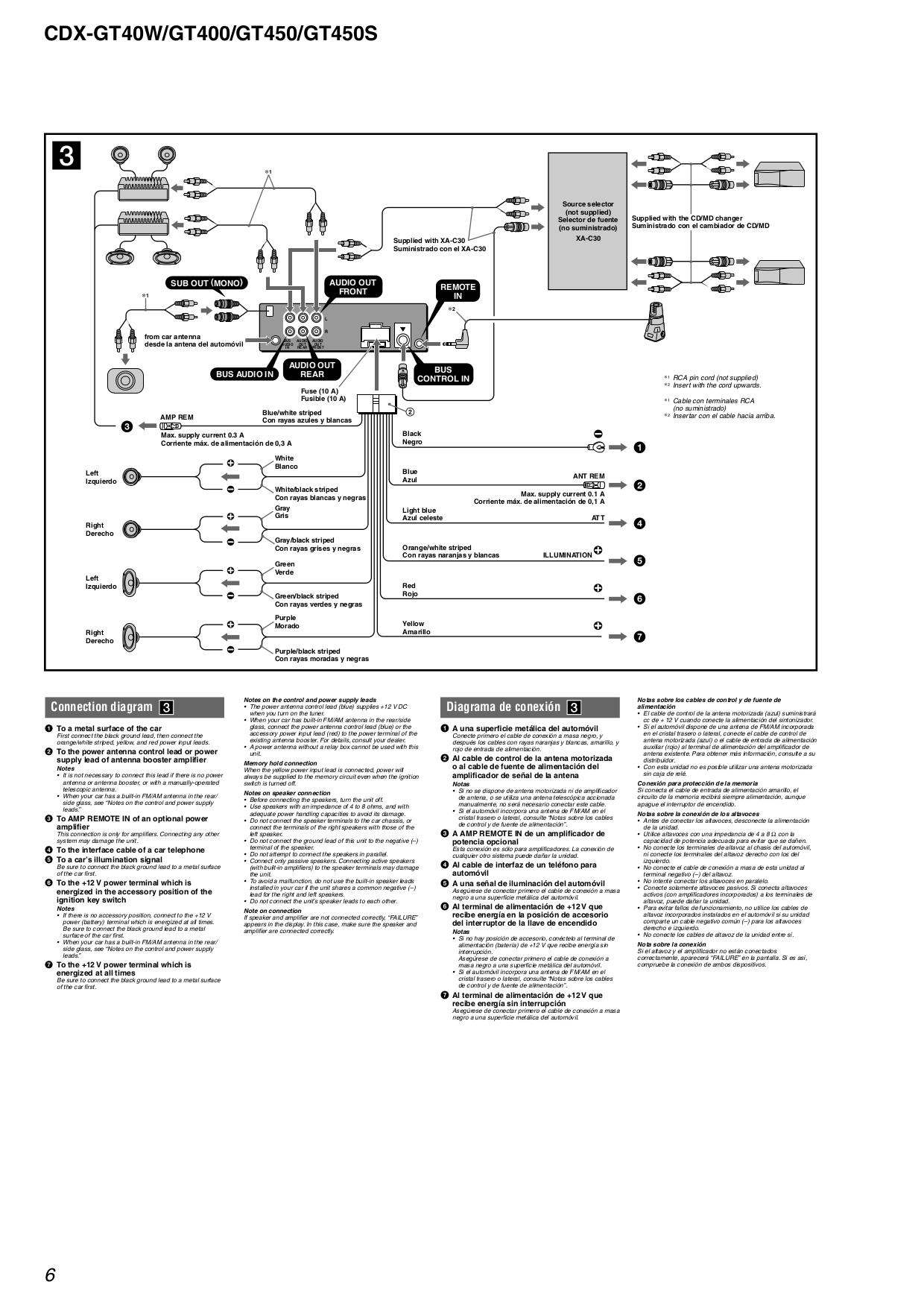[DIAGRAM_0HG]  ZO_9940] Sony Xplod Drive S Cdx Gt40W Wiring Diagram Wiring Diagram | Wiring Diagram Sony Drive S |  | Ymoon Winn Xortanet Salv Mohammedshrine Librar Wiring 101