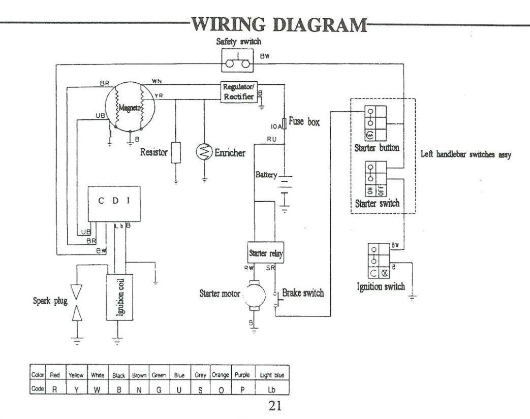Fine Atv Wiring Kit Wiring Diagram Data Schema Wiring Cloud Grayisramohammedshrineorg