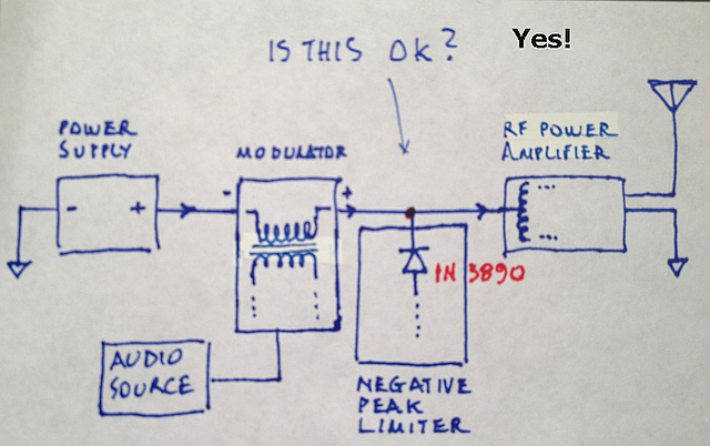 Sensational Class E Am Transmitter For 1710 Khz Circuit Description And Wiring Cloud Inklaidewilluminateatxorg
