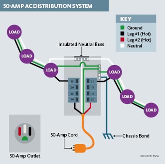 On 1455 Plug 3 Way Switch Wiring Diagram On 30 Rv Plug Wiring 120 Volt