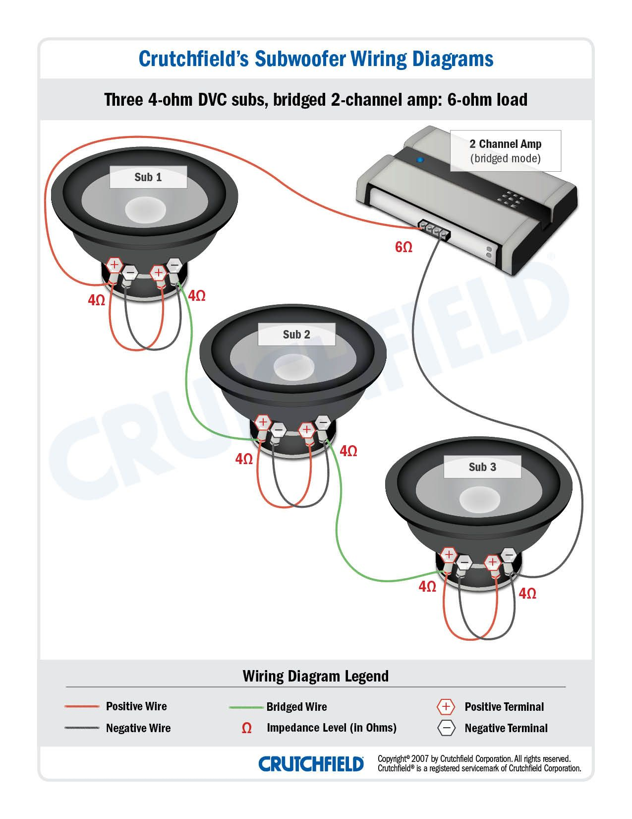 Outstanding Top 10 Subwoofer Wiring Diagram Free Download 3 Dvc 4 Ohm 2 Ch Top Wiring Cloud Eachirenstrafr09Org