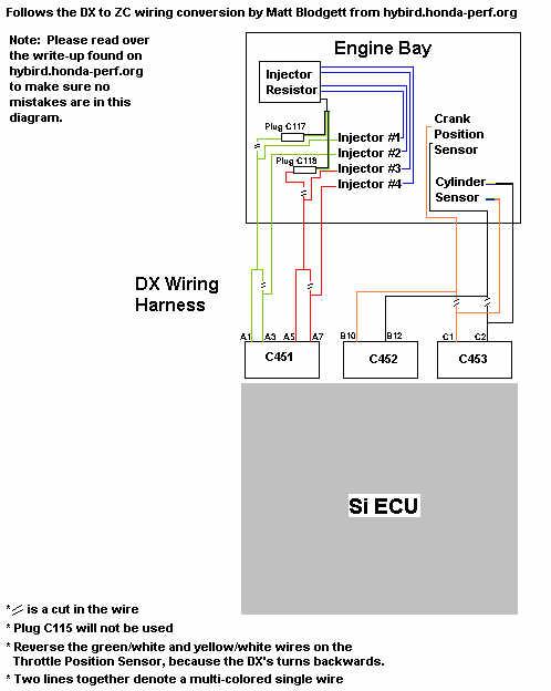 Fine Zc Swap Info Wiring Cloud Animomajobocepmohammedshrineorg