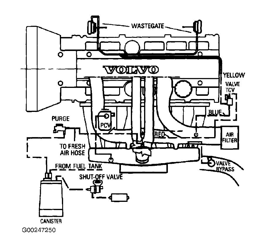 Volvo S70 Engine Diagram Of 99 Iphone Chime Wiring Diagram Dumble Yenpancane Jeanjaures37 Fr