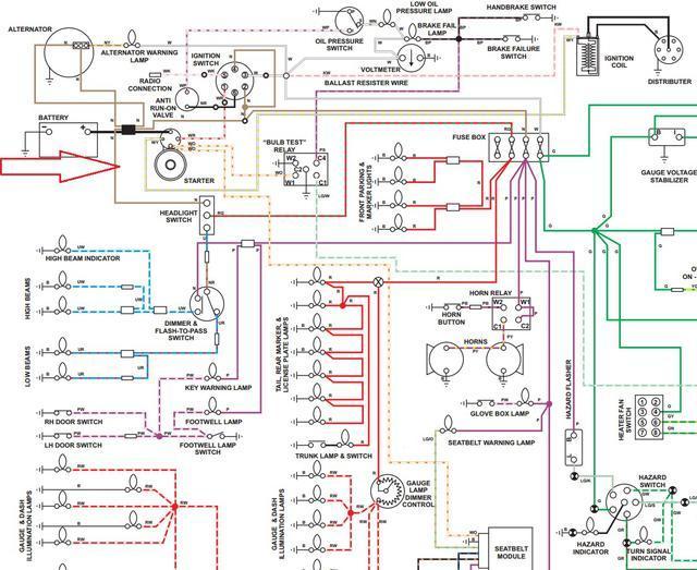 austin healey sprite wiring diagram 1974 tr6 wiring diagram wiring diagram data  1974 tr6 wiring diagram wiring