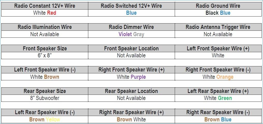 2014 Nissan Sentra Radio Wiring Harness Diagram - 2004 Chevy Suburban Radio  Wiring Diagram - keys-can-acces.yenpancane.jeanjaures37.fr | 2014 Nissan Sentra Radio Wiring Harness Diagram |  | Wiring Diagram Resource