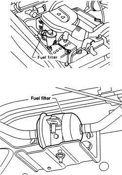 ZH_3694] 2000 Nissan Xterra Fuel Filter Location Download DiagramInkl Reda Cosm Isra Mohammedshrine Librar Wiring 101