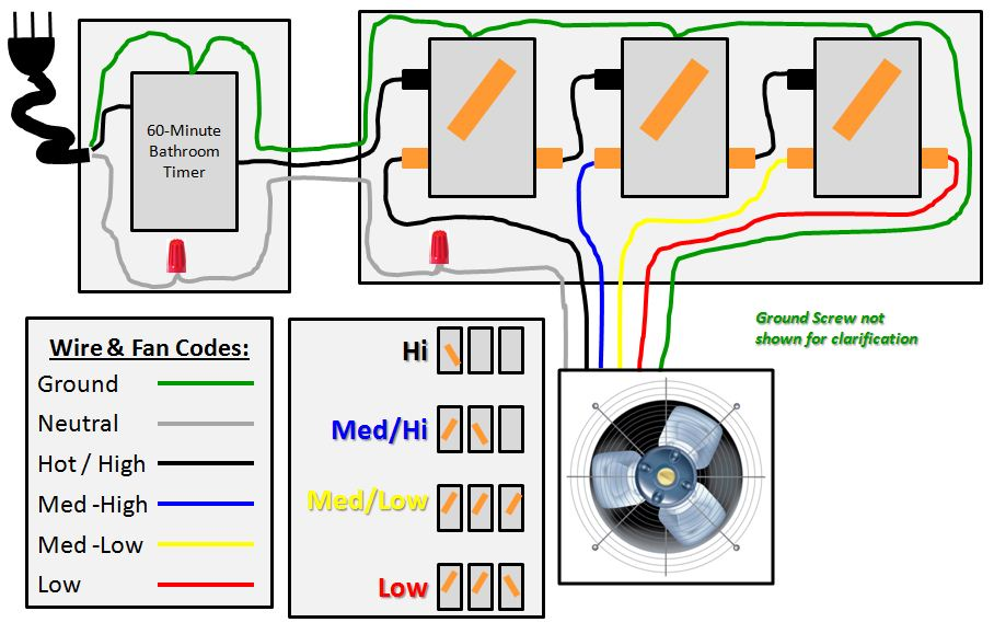 Yl 9353 Way Light Switch Wiring Diagram On 3 Way Rotary L Switch Wiring Wiring Diagram