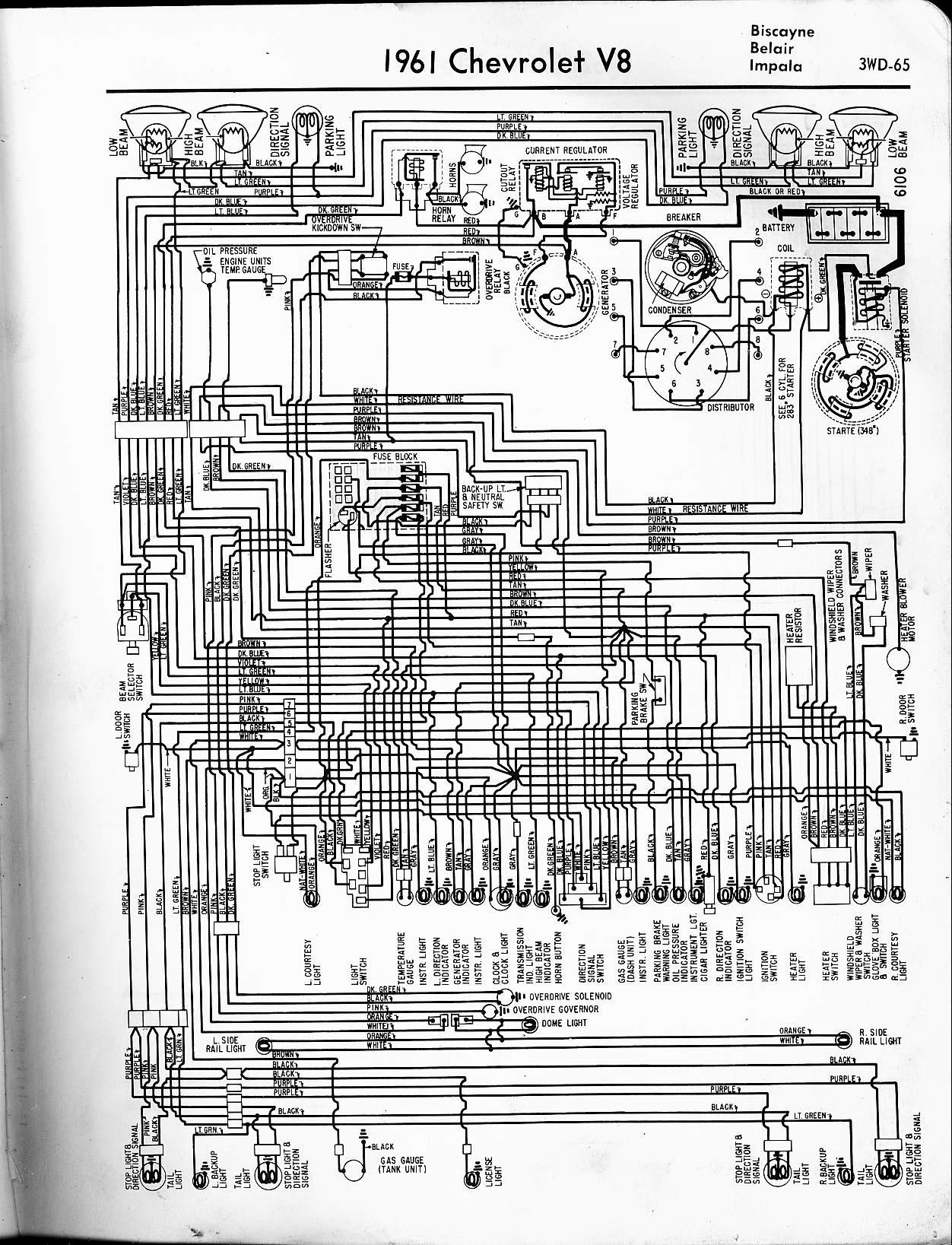 Astonishing 1965 Corvette Wiring Harness Diagram Data Schema Wiring Cloud Gufailluminateatxorg