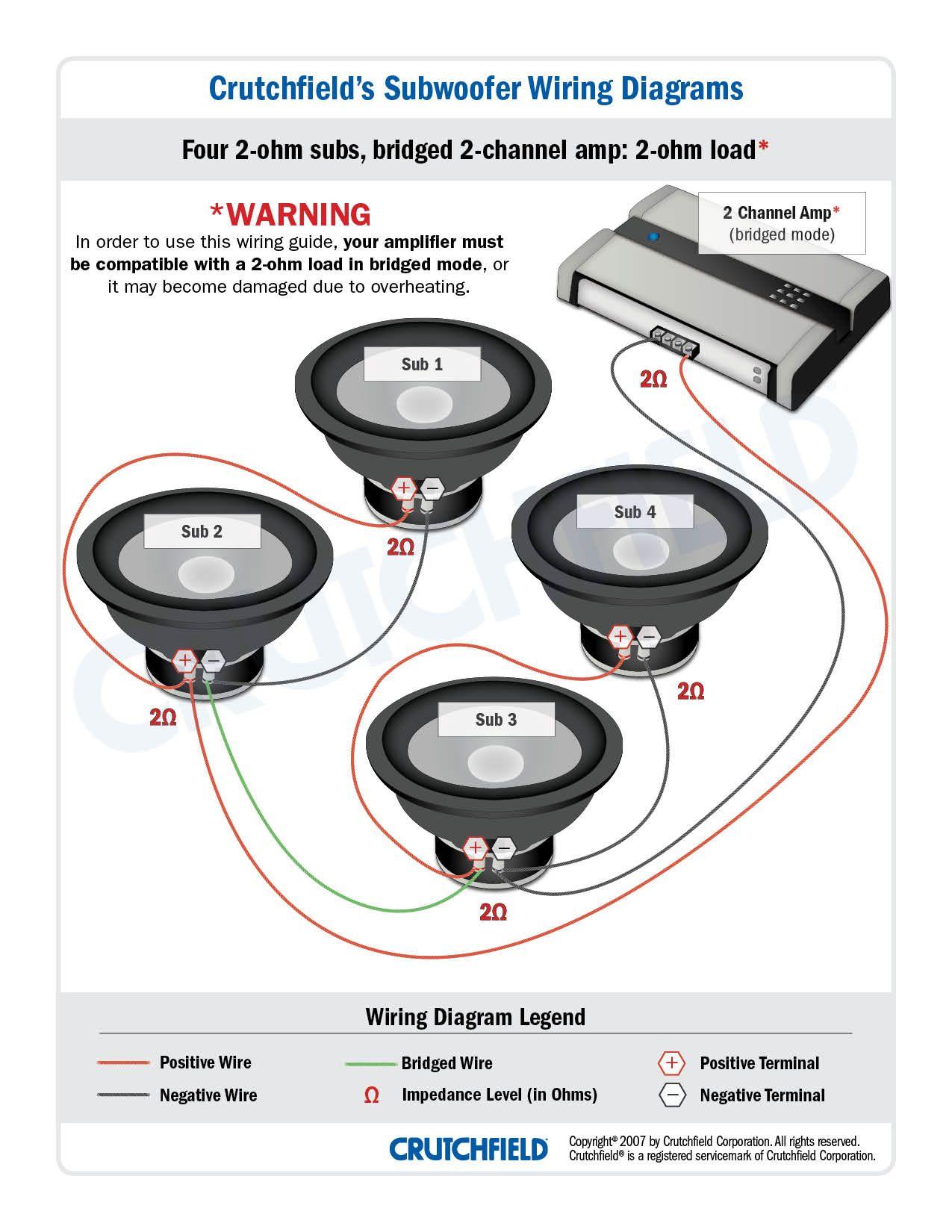 Tremendous Dual Subwoofer To Amp Wiring Diagram Basic Electronics Wiring Diagram Wiring Cloud Picalendutblikvittorg