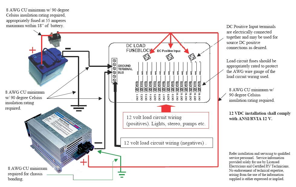 Outstanding Rv Converter With Fuse Box Wiring Diagram Wiring Cloud Vieworaidewilluminateatxorg