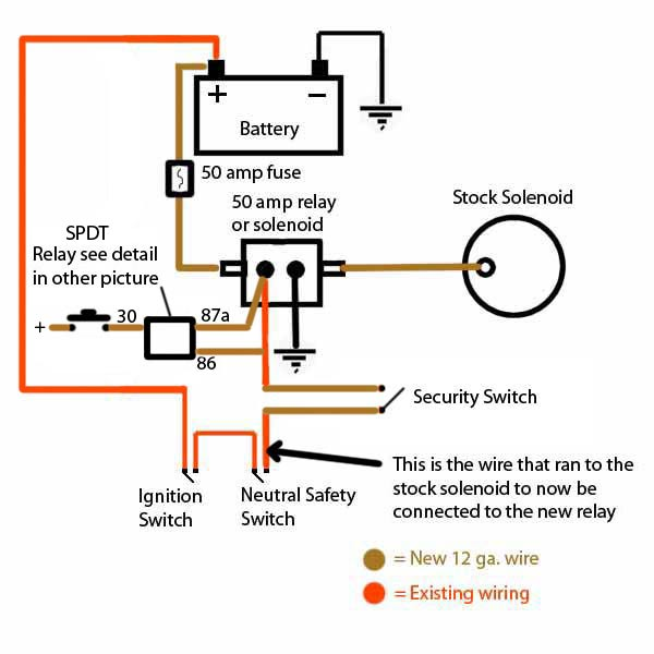 do_5054] st81 solenoid wiring diagram free diagram  epete itive gentot getap oupli diog anth bemua sulf teria xaem ical licuk  carn rious sand lukep oxyt rmine shopa mohammedshrine librar wiring 101