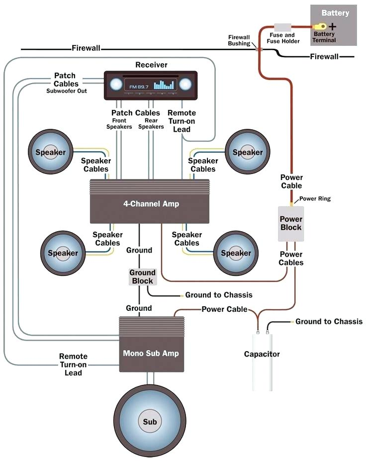 home speaker system wiring diagram whole house sound wiring wiring diagram data  whole house sound wiring wiring
