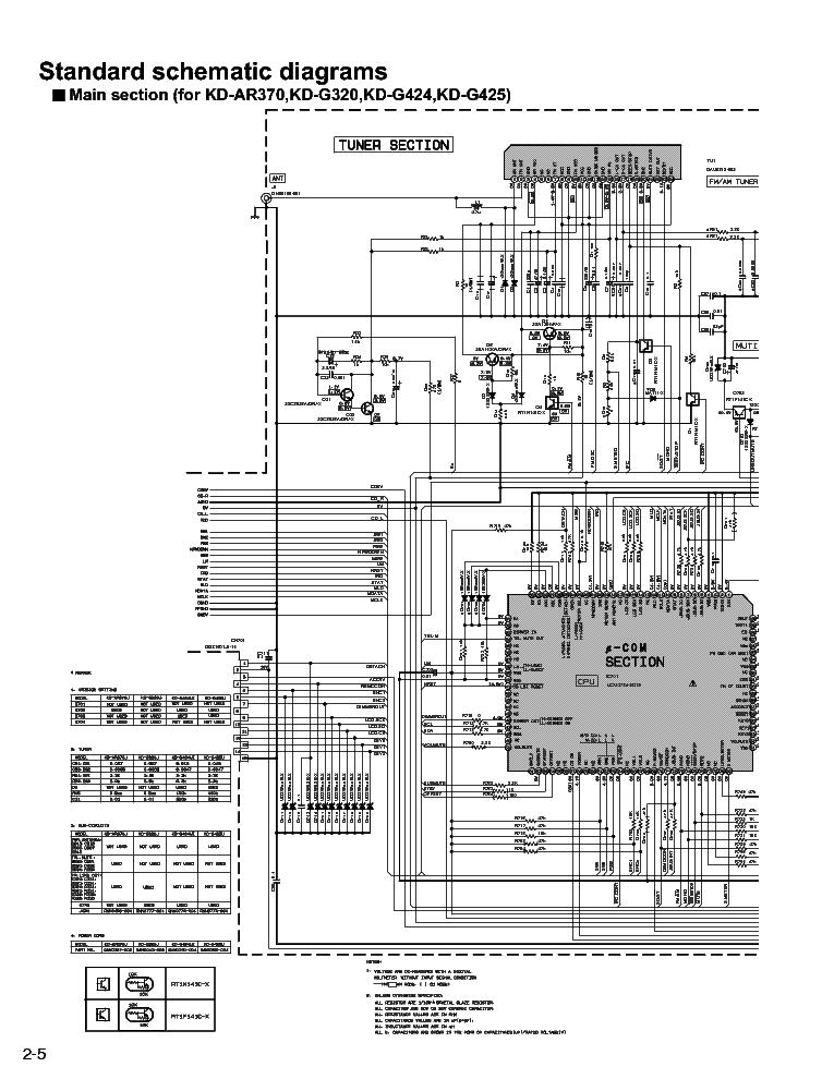 em8467 jvc car stereo wiring harness diagram jvc circuit