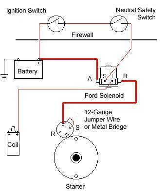 Ford Starter Relay Schematic - Sr20det Engine Wiring Diagram for Wiring  Diagram SchematicsWiring Diagram Schematics