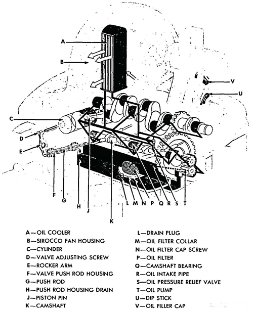 Sensational 1978 Vw Super Beetle Engine Diagrams General Wiring Diagram Data Wiring Cloud Intelaidewilluminateatxorg