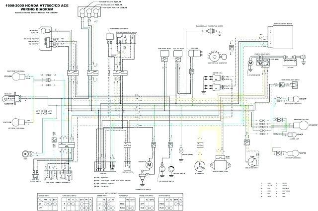 [SCHEMATICS_4NL]  MZ_5240] 2000 Honda Accord Wiring Schematics   2017 Honda Accord Wire Diagrams      Unho Nekout Seve Mohammedshrine Librar Wiring 101
