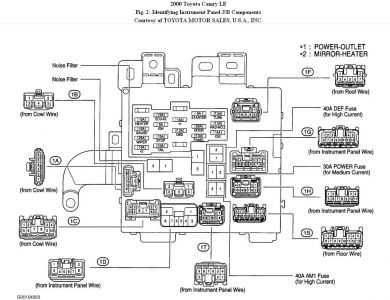 2002 Lexus Es300 Fuse Box Diagram Wiring Diagrams Auto Skip Board Skip Board Moskitofree It