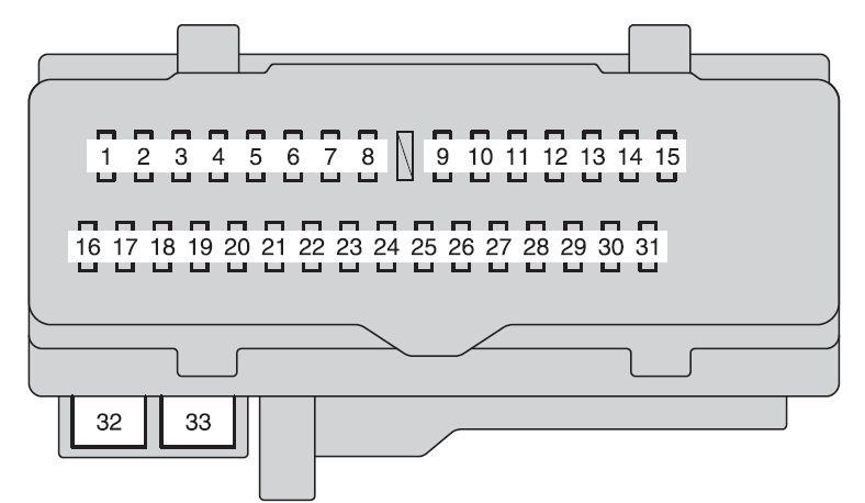 Amazing 2002 Camry Fuse Box Diagram Basic Electronics Wiring Diagram Wiring Cloud Eachirenstrafr09Org