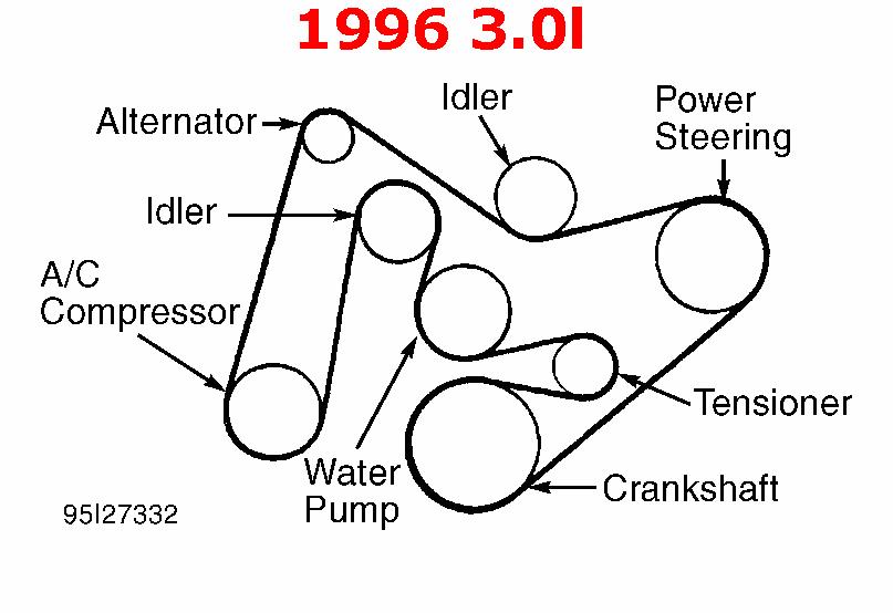 2011 ford taurus engine diagram fe 9838  ford taurus belt diagram further 2003 ford taurus 3 0  belt diagram further 2003 ford taurus