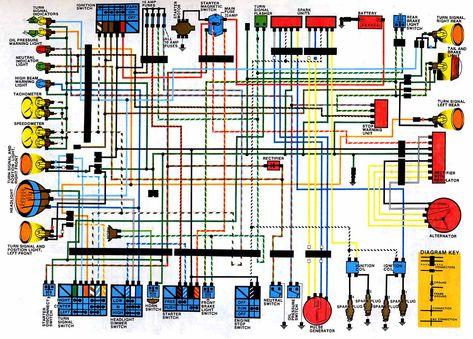 [FPER_4992]  GH_5614] Honda Cb650C Electrical Wiring Diagram | Honda Cb550 Wiring Diagram |  | Ratag Wigeg Mohammedshrine Librar Wiring 101
