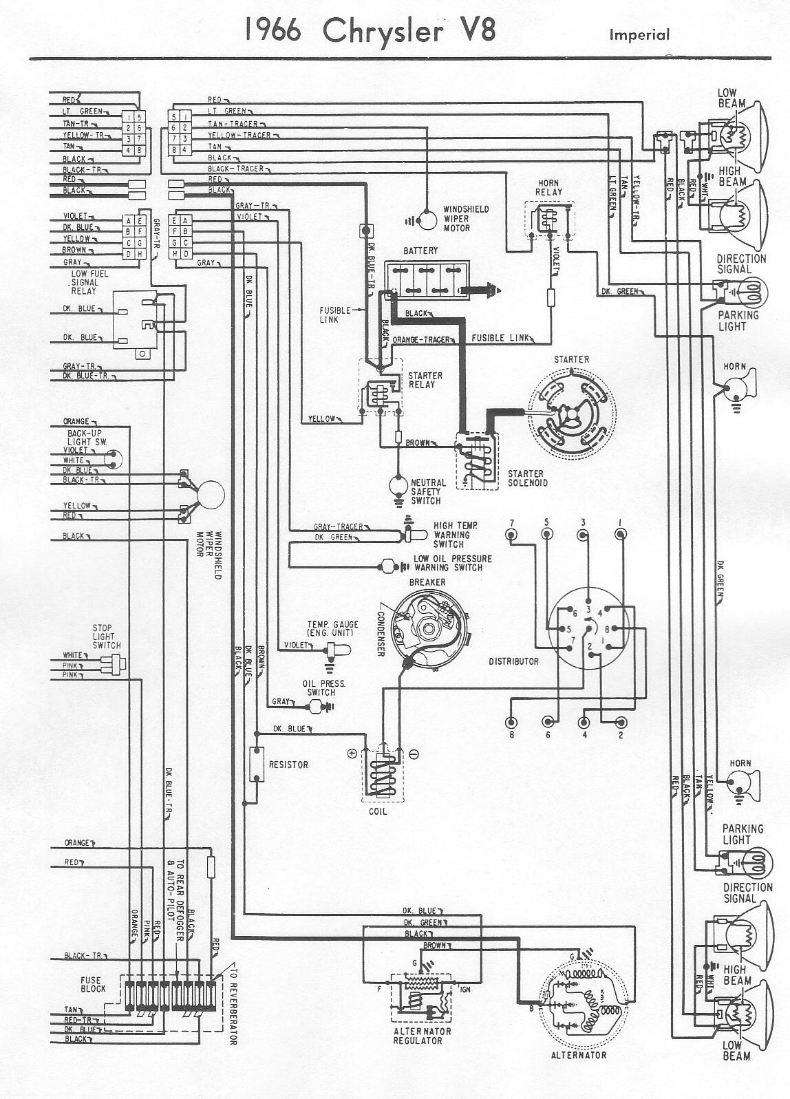 Sensational Chrysler 300 Schematic Wiring Library Wiring Cloud Histehirlexornumapkesianilluminateatxorg