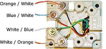 LC_2576] Phone Line Wiring Color Code Free DiagramBapap Hapolo Mohammedshrine Librar Wiring 101