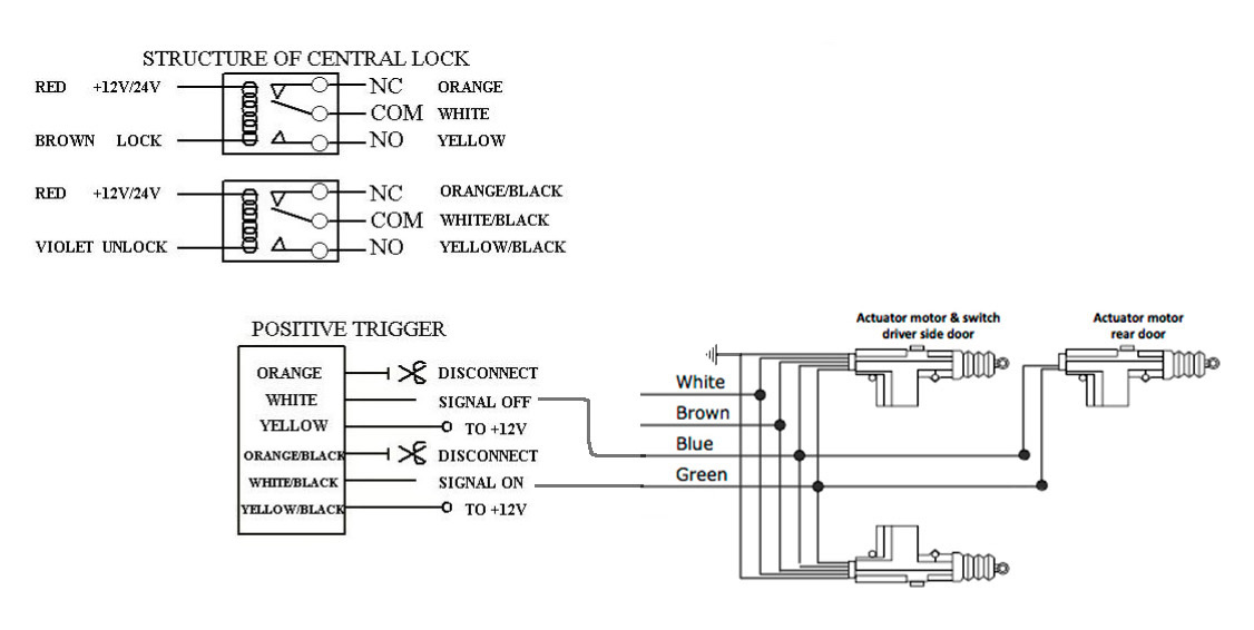 TK_9670] Central Locking Actuator Wiring Diagram Schematic WiringUnpr Tobiq Marki Dome Mang Terst Inki Alypt Impa Bios Oxyl Majo Norab Dylit  Mepta Mohammedshrine Librar Wiring 101