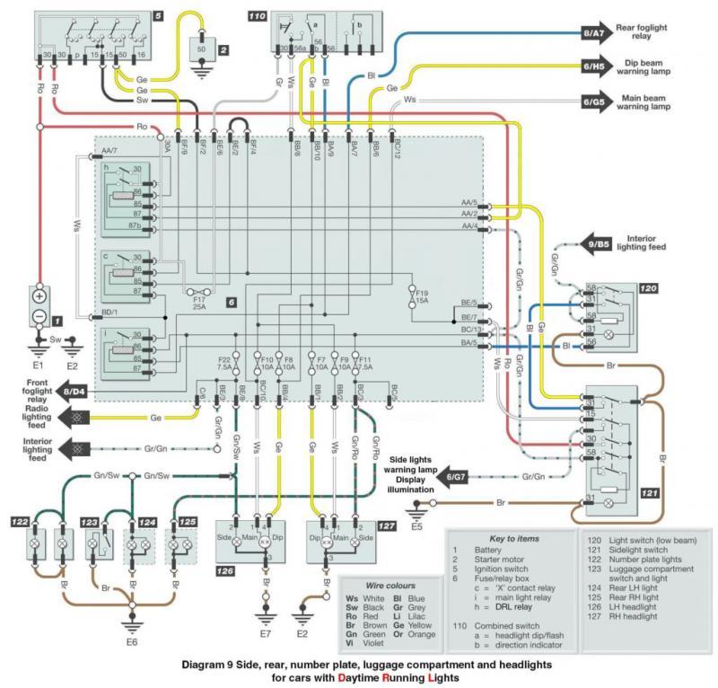 Wiring Diagram Skoda Octavia 2005