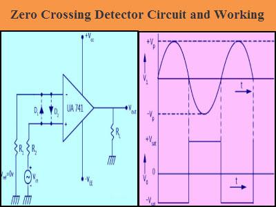 Astonishing Zero Crossing Detector Circuit And Its Applications Wiring Cloud Ymoonsalvmohammedshrineorg