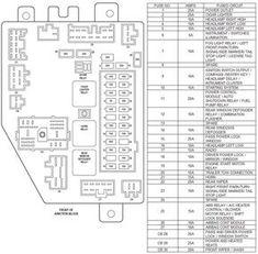 Swell 2001 Liberty Fuse Box Basic Electronics Wiring Diagram Wiring Cloud Monangrecoveryedborg