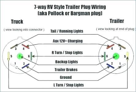 Fabulous Wire Trailer Brake Wiring Diagram Utahsaturnspecialist Com Wiring Cloud Domeilariaidewilluminateatxorg
