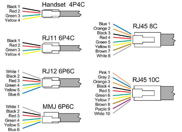 Telephone Rj11 Connector Wiring Diagram - 73 Chevy Alternator Wiring for Wiring  Diagram SchematicsWiring Diagram Schematics