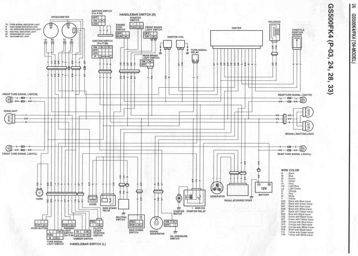 2001 marauder wiring diagram - fuse box honda cr v 2012 -  source-auto3.tukune.jeanjaures37.fr  wiring diagram resource