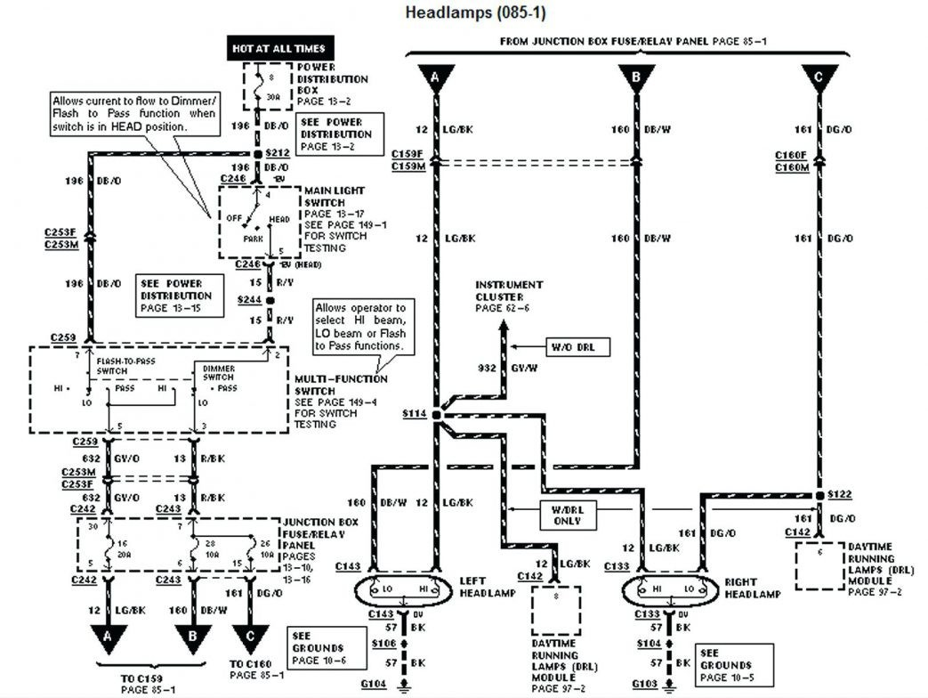 Tremendous 96 Dakota Wiring Diagram Wiring Diagram Data Schema Wiring Cloud Itislusmarecoveryedborg