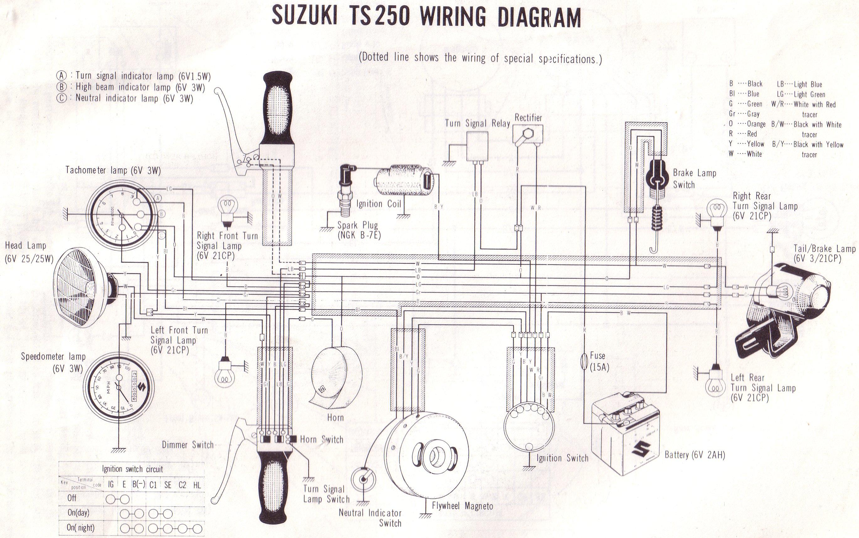 KE_0112] Suzuki Rv90 Wiring Diagram Moreover On Well 1974 Suzuki Ts 185  Wiring Free Diagram | Ts185 Wiring Diagram |  | Leona Tool Mohammedshrine Librar Wiring 101