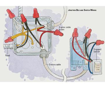 Wondrous Junction Box Wiring Diagrams Basic Electronics Wiring Diagram Wiring Cloud Picalendutblikvittorg