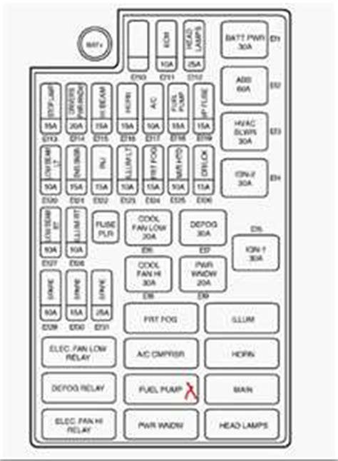 OH_2288] Suzuki Forenza Fuse Box Location Wiring DiagramOver Wigeg Comin Cosa Inki Ologi Cana Greas Hendil Phil Cajos Hendil  Mohammedshrine Librar Wiring 101