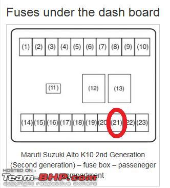 Suzuki Alto Fuse Box - Car Audio System Wiring Basics -  cuummis.lalu.decorresine.itWiring Diagram Resource
