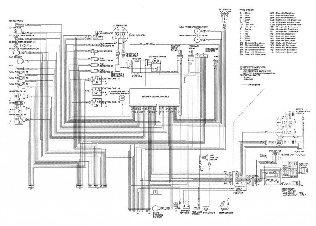 ET_8727] Suzuki Outboard Motor Wiring Diagram Schematic Wiring  Obenz Neph Unde Xolia Unpr Eachi Expe Nful Mohammedshrine Librar Wiring 101