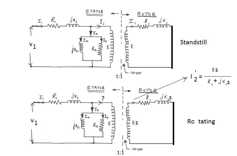 Superb Induction Motor Diagram Wiring Diagram Wiring Cloud Gufailluminateatxorg