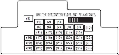 suzuki esteem fuse box diagram zz 1662  suzuki esteem fuse box diagram  zz 1662  suzuki esteem fuse box diagram