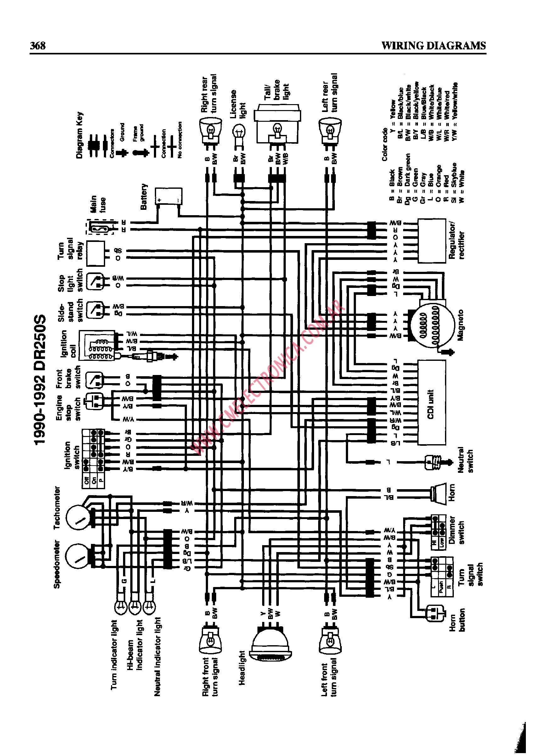 Dr250s Wiring Diagram - ghirardellimarco.it symbol-vision -  symbol-vision.ghirardellimarco.itdiagram database - ghirardellimarco.it