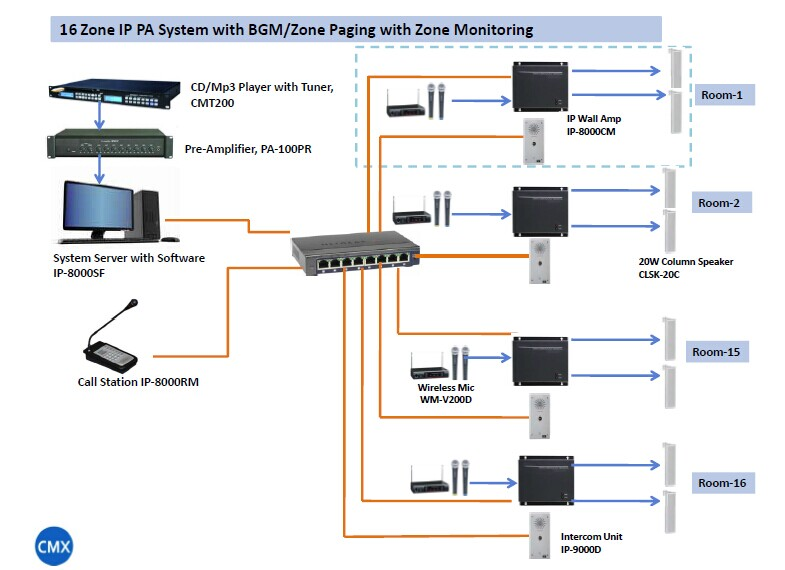 Pa Speaker Wiring Diagram from static-resources.imageservice.cloud