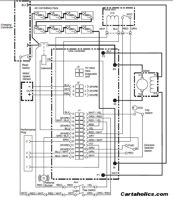 Wiring Diagram Ez Go Workhorse 800e Wiring Copeland Diagram