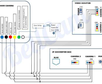 bd0422 ethernet patch cable wiring diagram cat6 patch