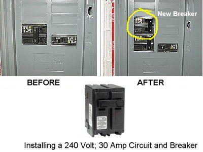 Excellent How To Install A 240 Volt Circuit Breaker Wiring Cloud Cranvenetmohammedshrineorg