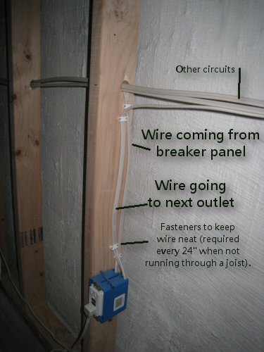 Strange How To Run A New Electric Circuit From A Breaker Panel One Project Wiring Cloud Licukshollocom