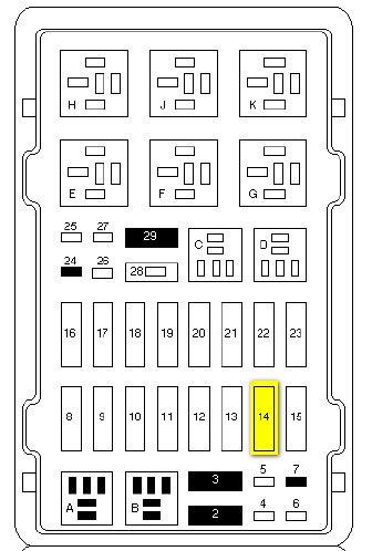 2006 Ford E250 Fuse Panel Diagram Jvc Deck Wiring Diagram Vww 69 Bmw1992 Warmi Fr