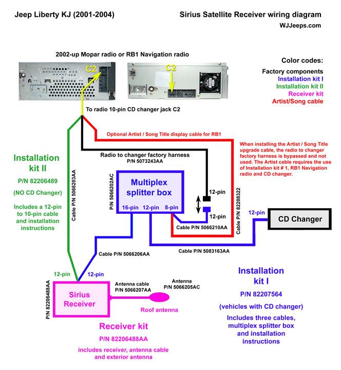 [DIAGRAM_3NM]  TM_6320] 07 Jeep Wrangler Radio Wiring Diagram 07 Circuit Diagrams Wiring  Diagram | Cherokee Radio Wiring Harness Diagram |  | Anist Numap Mohammedshrine Librar Wiring 101