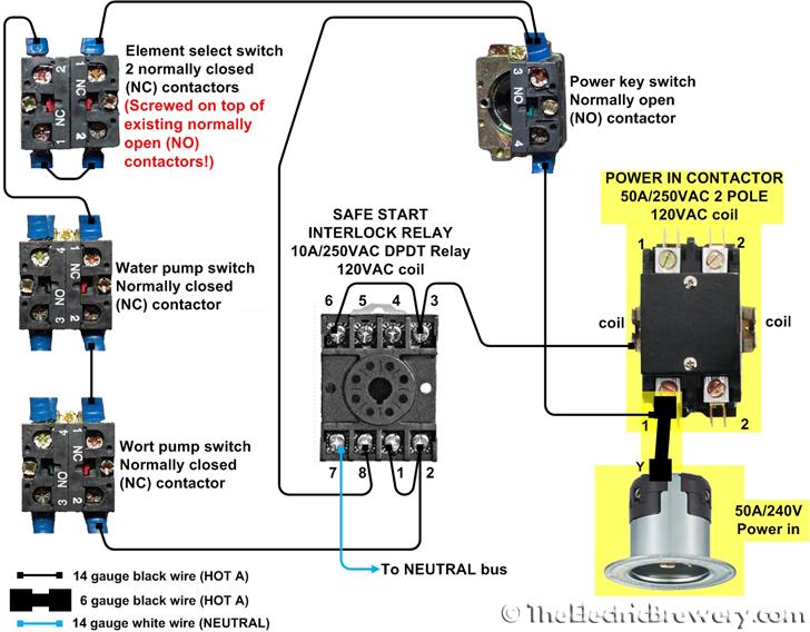 [DIAGRAM_5FD]  YE_8963] Diagram Besides Schneider Lighting Controls On Wiring Diagram Of Schematic  Wiring | Internal Control Panel Wiring Diagram |  | Usnes Cajos Mohammedshrine Librar Wiring 101